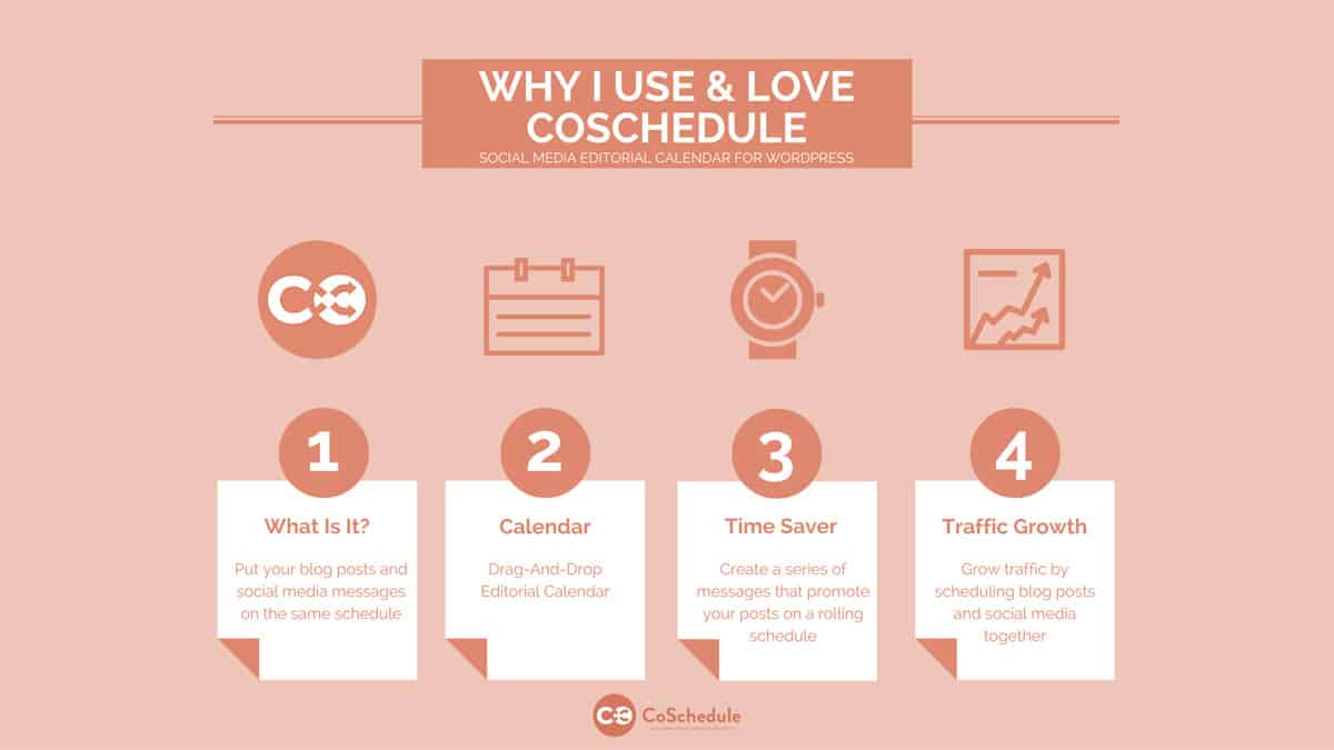 Why I Love CoSchedule // Tried and Tasty